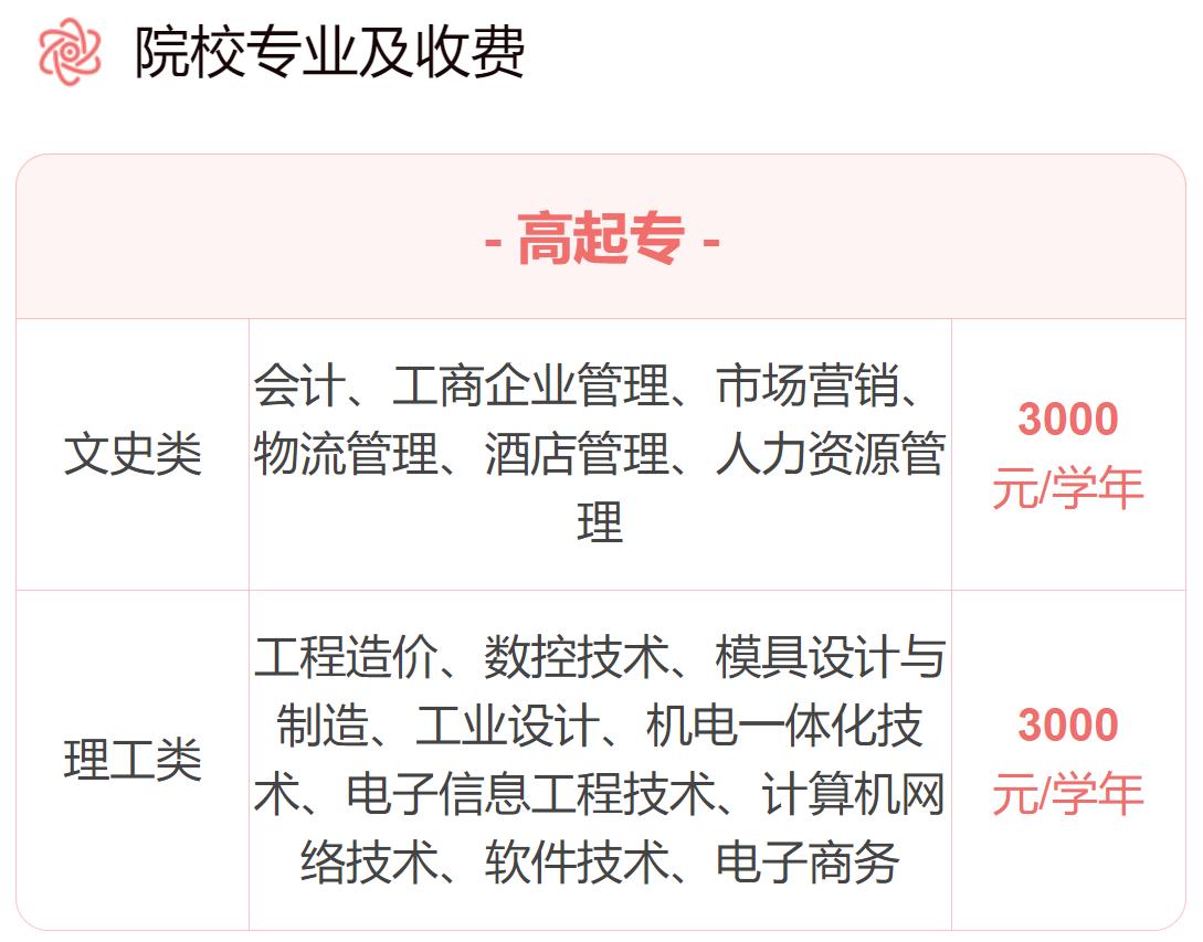�V� �X→南��I技�g�W院,高起��,成考